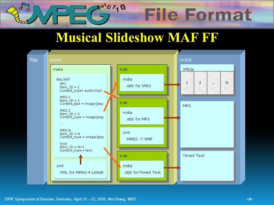 Musical Slideshow MAF FF DPIF Symposium at Dresden, Germany, April 21 – 23, 2010, Wo Chang, NIST