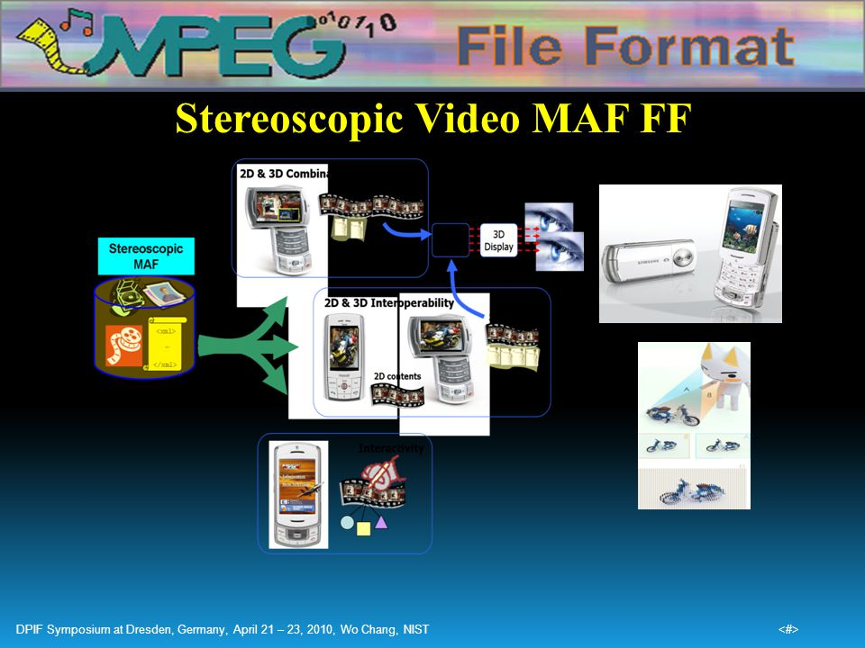 Stereoscopic Video MAF FF DPIF Symposium at Dresden, Germany, April 21 – 23, 2010, Wo Chang, NIST
