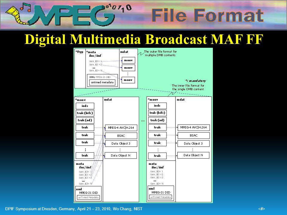 Digital Multimedia Broadcast MAF FF DPIF Symposium at Dresden, Germany, April 21 – 23, 2010, Wo Chang, NIST