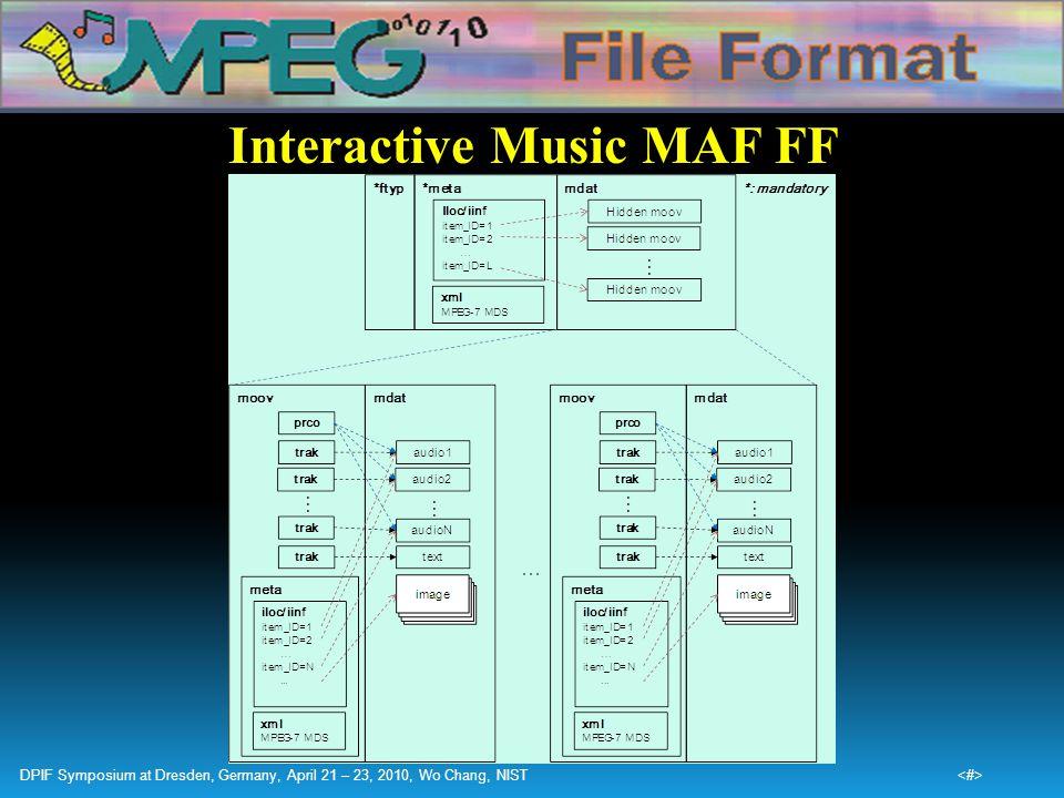 Interactive Music MAF FF DPIF Symposium at Dresden, Germany, April 21 – 23, 2010, Wo Chang, NIST