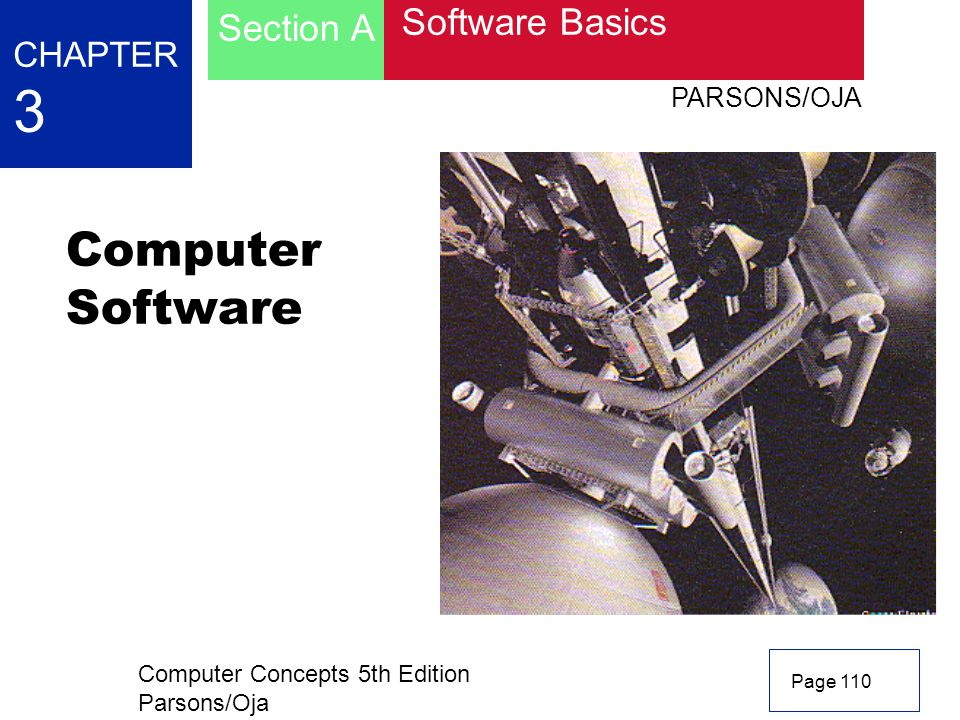 Computer Concepts 5th Edition Parsons/Oja Page 148 Section D Chapter 3 Software Installation and Copyrights Installation Basics: What's included in a typical software package.