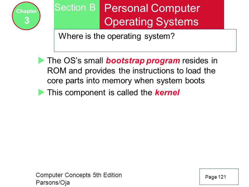 Computer Concepts 5th Edition Parsons/Oja Page 121 Section B Chapter 3 Personal Computer Operating Systems Where is the operating system?  The OS's s