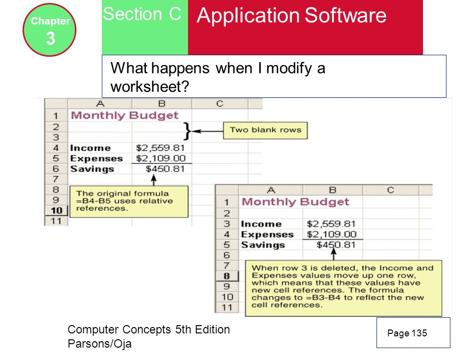 Computer Concepts 5th Edition Parsons/Oja Page 135 Section C Chapter 3 Application Software What happens when I modify a worksheet?