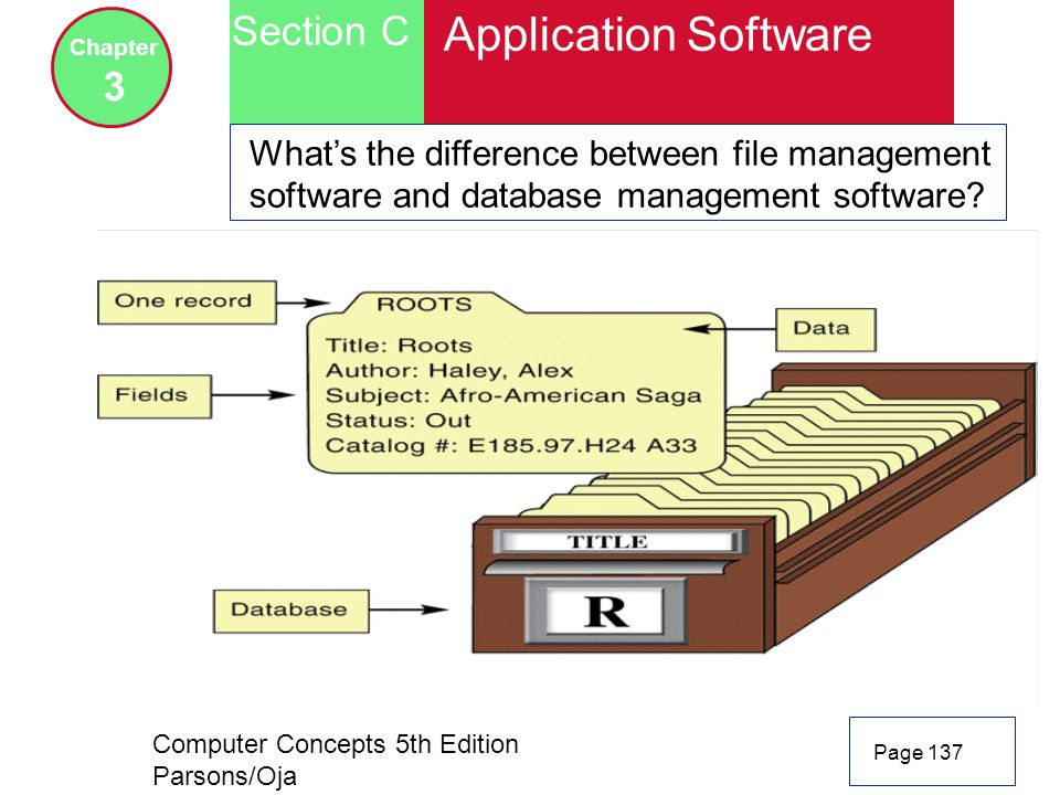 Computer Concepts 5th Edition Parsons/Oja Page 137 Section C Chapter 3 Application Software What's the difference between file management software and
