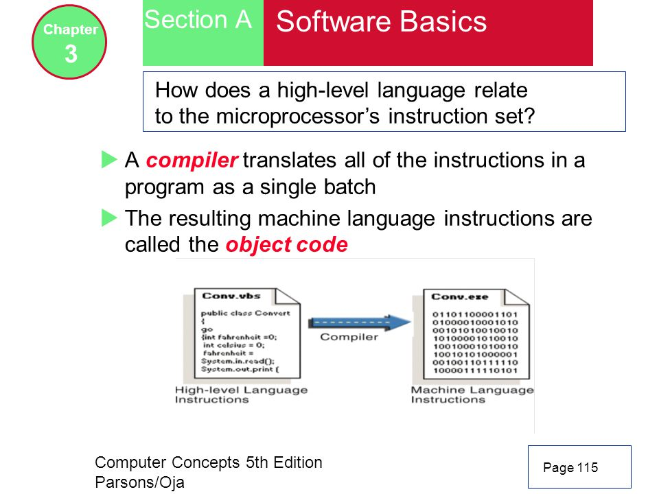 Computer Concepts 5th Edition Parsons/Oja Page 115 Section A Chapter 3 Software Basics How does a high-level language relate to the microprocessor's i