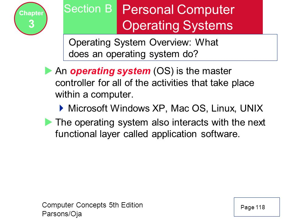 Computer Concepts 5th Edition Parsons/Oja Page 118 Section B Chapter 3 Personal Computer Operating Systems What does an operating system do?
