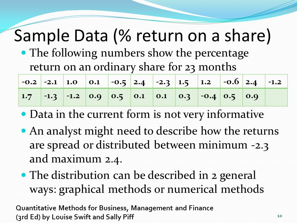 Sample Data (% return on a share) The following numbers show the percentage return on an ordinary share for 23 months Data in the current form is not