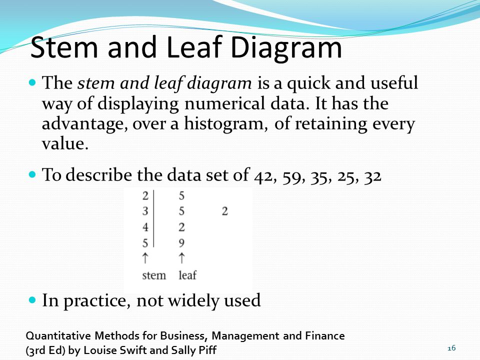 Stem and Leaf Diagram The stem and leaf diagram is a quick and useful way of displaying numerical data. It has the advantage, over a histogram, of ret