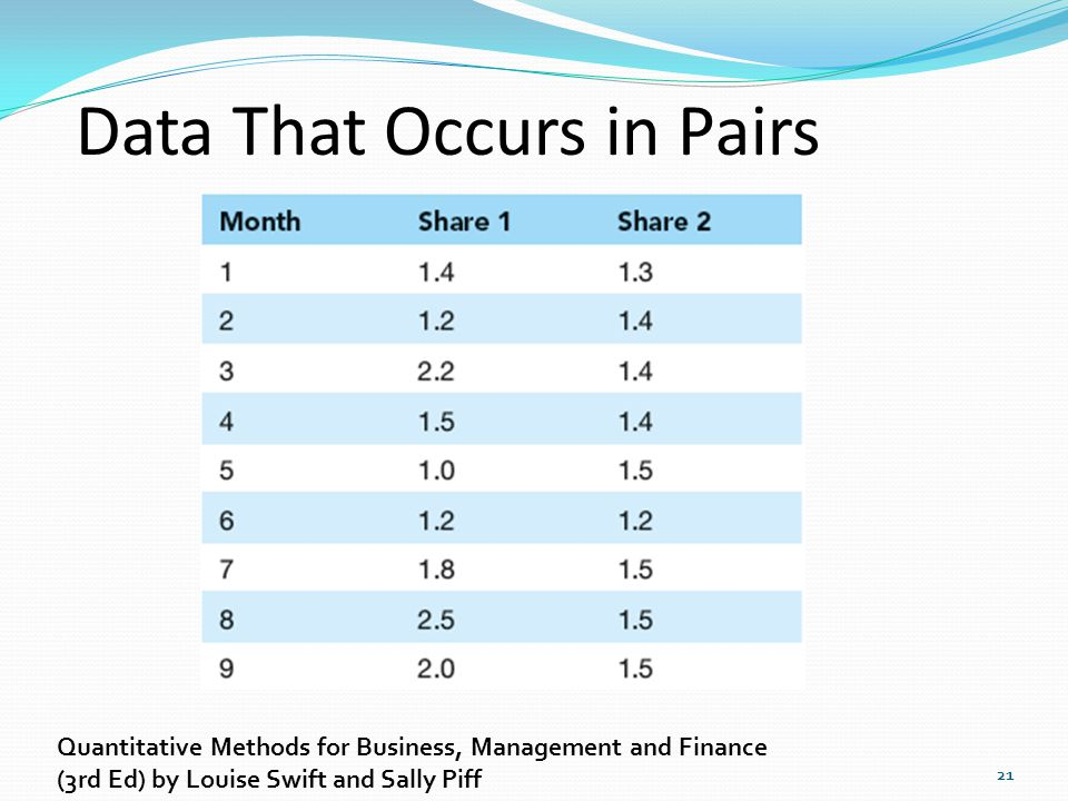 Data That Occurs in Pairs 21 Quantitative Methods for Business, Management and Finance (3rd Ed) by Louise Swift and Sally Piff