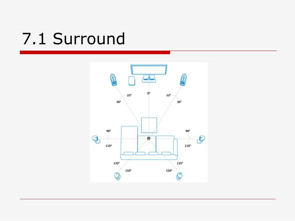 7.1 Surround