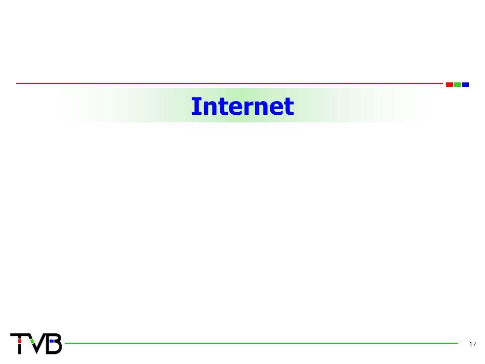 InternetInternet 17