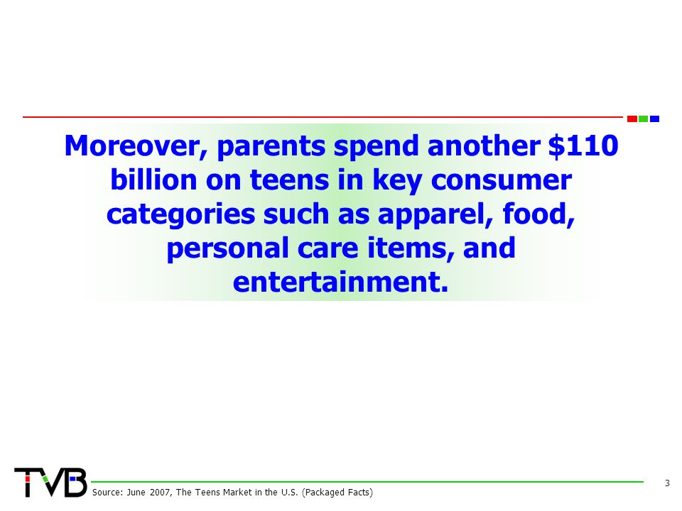 Moreover, parents spend another $110 billion on teens in key consumer categories such as apparel, food, personal care items, and entertainment.