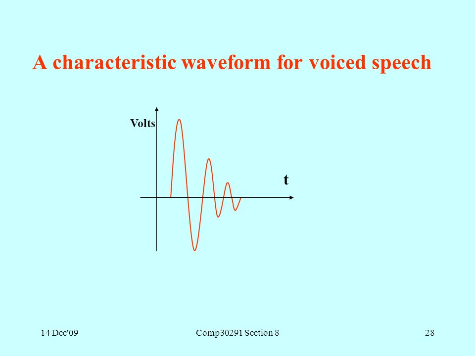 14 Dec'09Comp30291 Section 828 A characteristic waveform for voiced speech Volts t