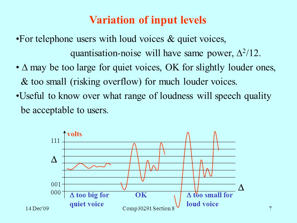 14 Dec'09Comp30291 Section 87 For telephone users with loud voices & quiet voices, quantisation-noise will have same power,  2 /12.  may be too larg