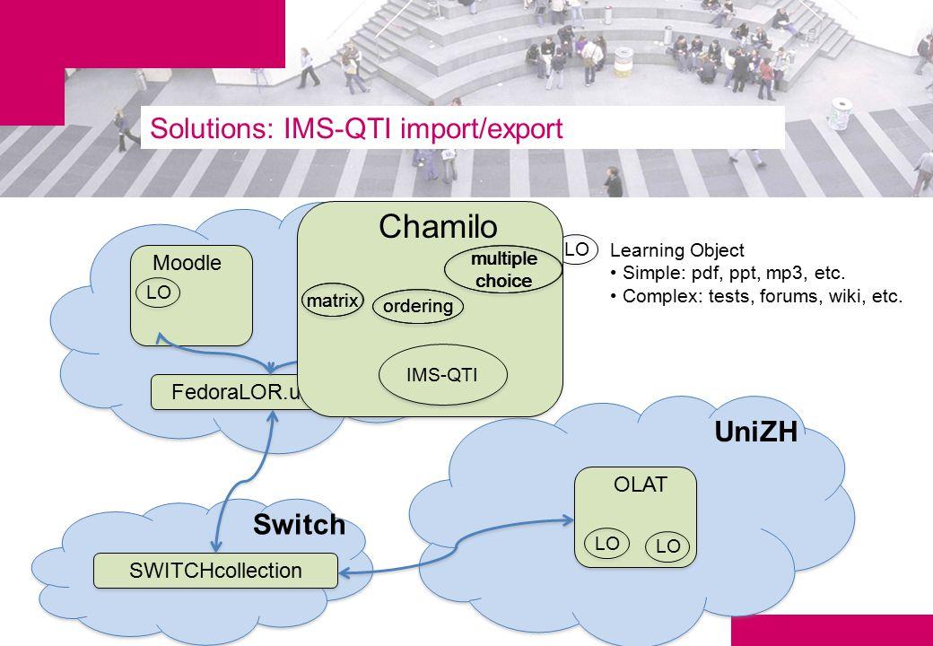 Solutions: IMS-QTI import/export Moodle LO Chamilo LO FedoraLOR.unige.ch OLAT LO SWITCHcollection UniGE UniZH Switch LO Learning Object Simple: pdf, ppt, mp3, etc.
