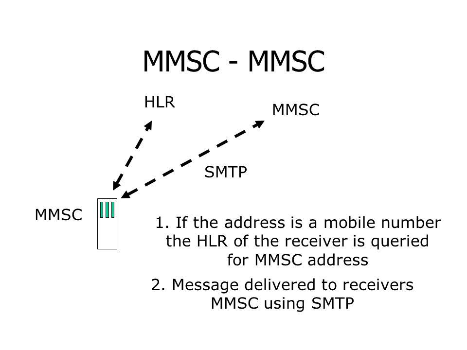 MMSC - MMSC MMSC HLR MMSC 1.
