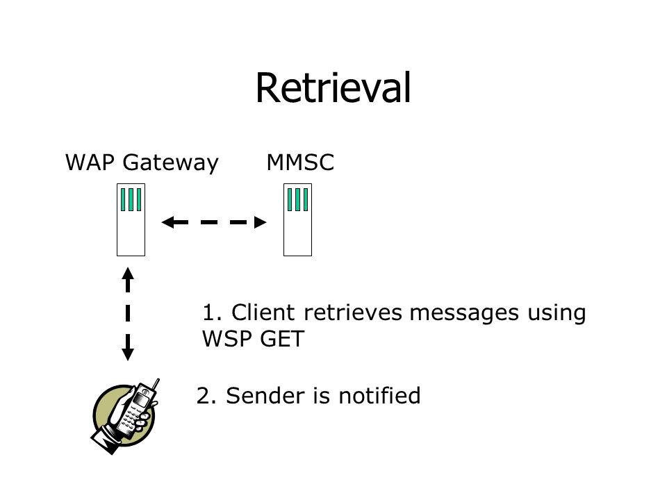 Retrieval WAP GatewayMMSC 1. Client retrieves messages using WSP GET 2. Sender is notified