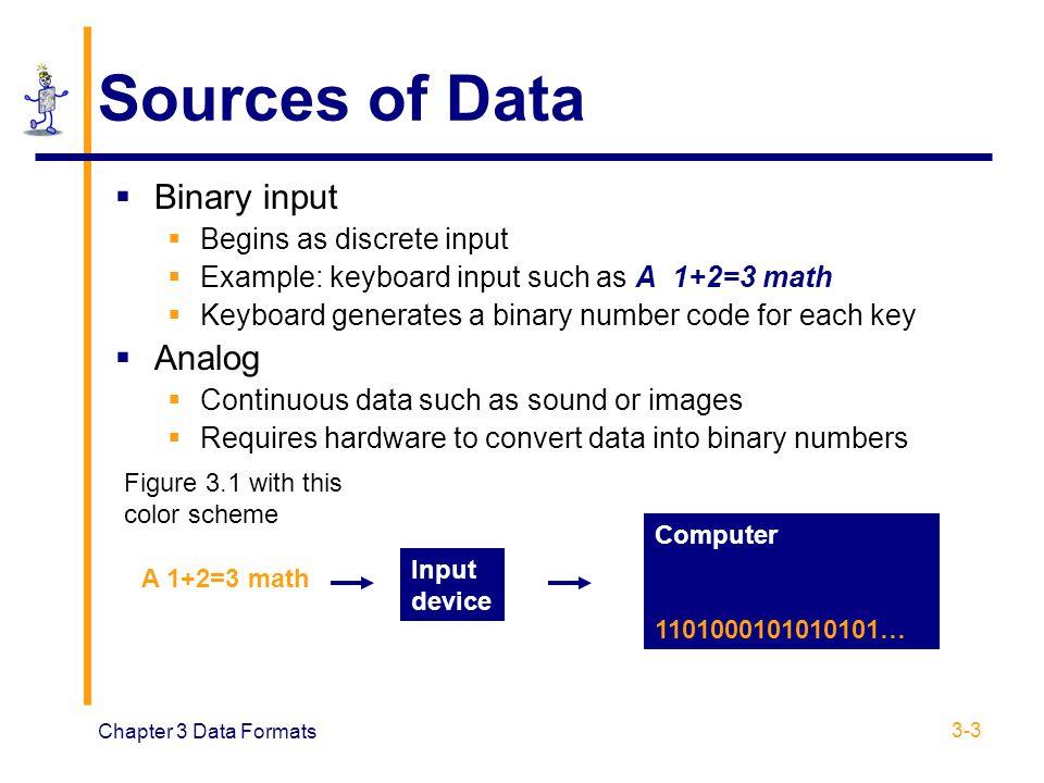 Chapter 3 Data Formats 3-3 Sources of Data  Binary input  Begins as discrete input  Example: keyboard input such as A 1+2=3 math  Keyboard generat
