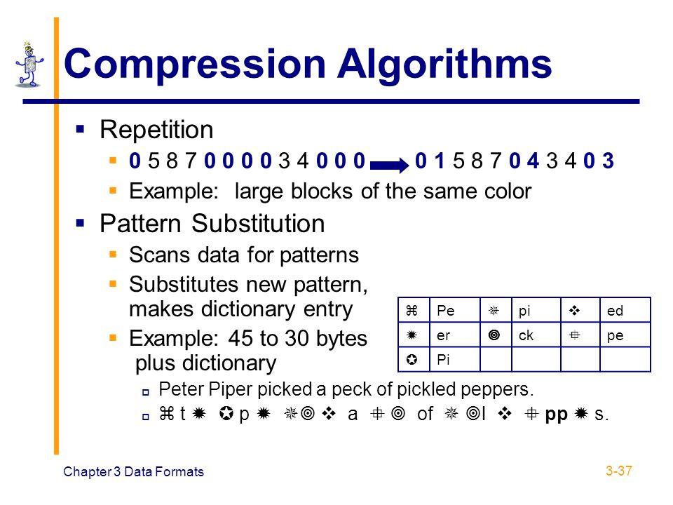 Chapter 3 Data Formats 3-37 Compression Algorithms  Repetition  0 5 8 7 0 0 0 0 3 4 0 0 0 0 1 5 8 7 0 4 3 4 0 3  Example: large blocks of the same