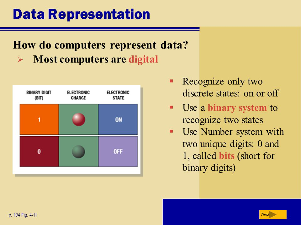Data Representation How do computers represent data.