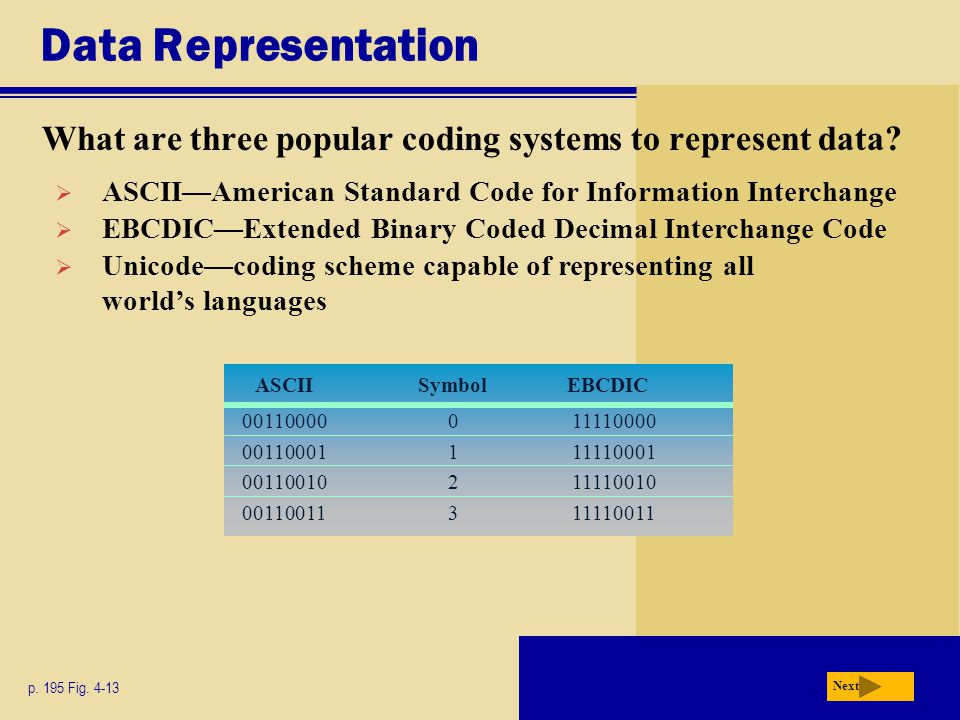 Data Representation What are three popular coding systems to represent data.