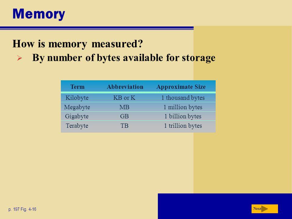 Memory How is memory measured.p. 197 Fig.