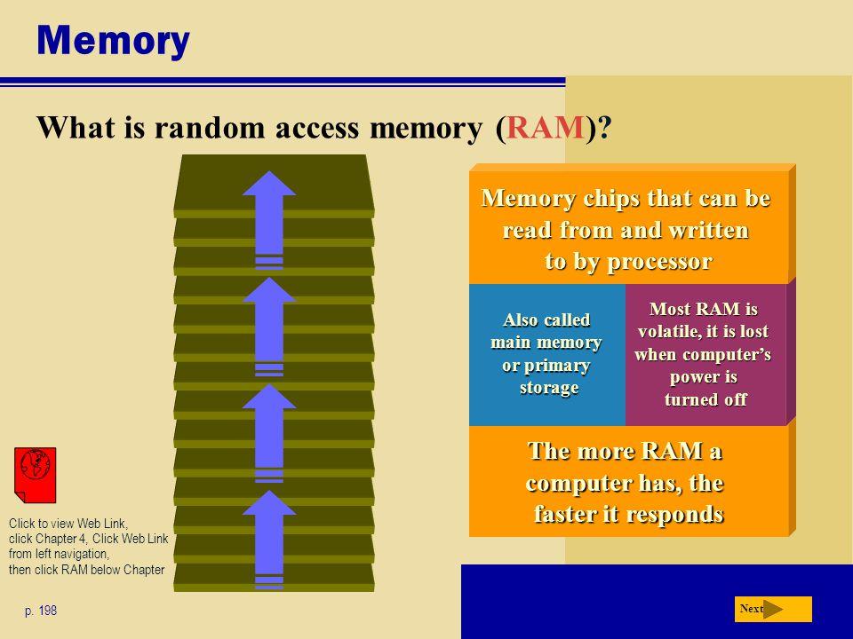 Memory What is random access memory (RAM).p.