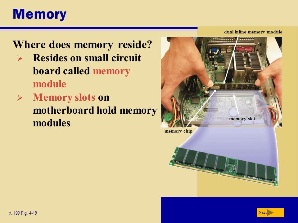 Memory Where does memory reside.p. 199 Fig.