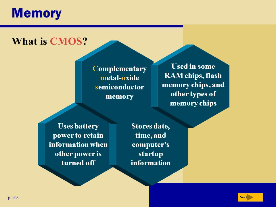 Memory What is CMOS.p.