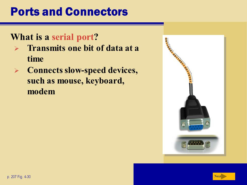 Ports and Connectors What is a serial port.p. 207 Fig.