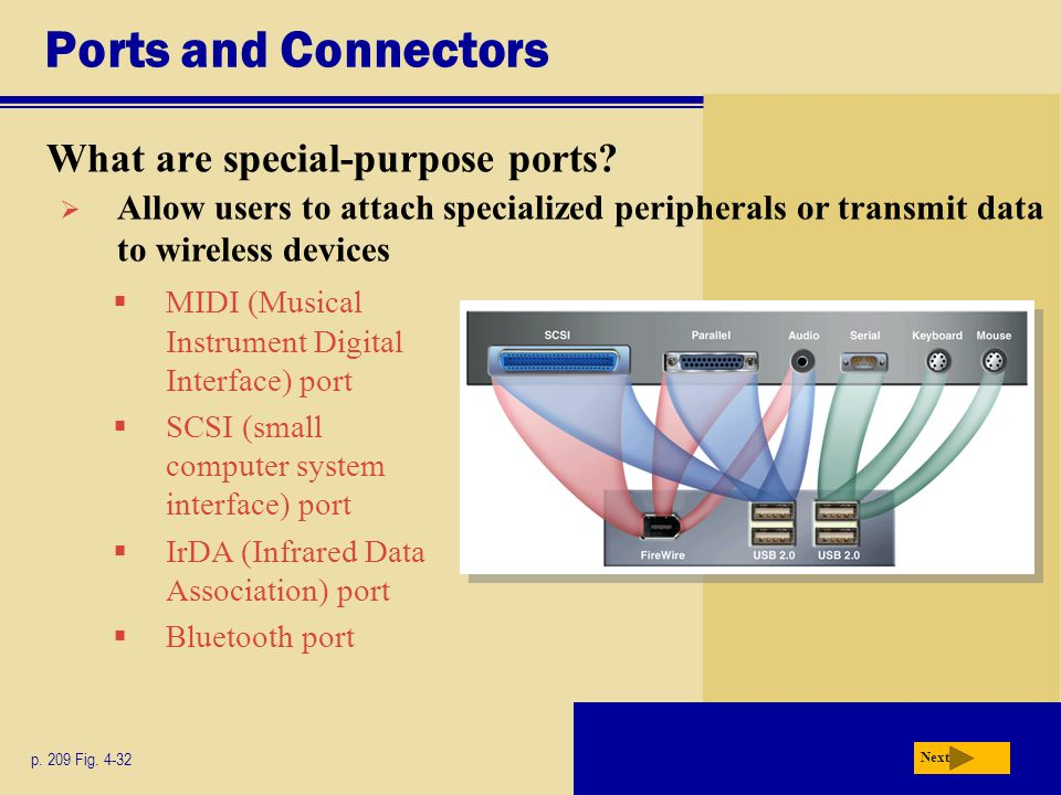 Ports and Connectors What are special-purpose ports.
