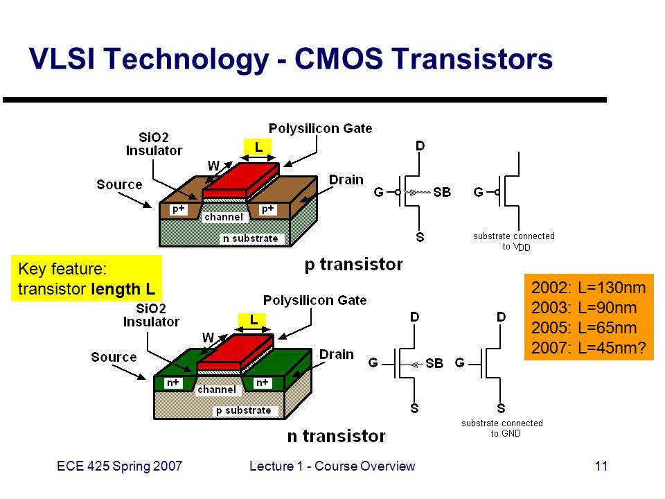 ECE 425 Spring 2007Lecture 1 - Course Overview11 VLSI Technology - CMOS Transistors Key feature: transistor length L 2002: L=130nm 2003: L=90nm 2005: L=65nm 2007: L=45nm?