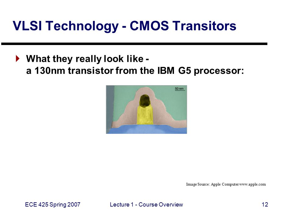 ECE 425 Spring 2007Lecture 1 - Course Overview12 VLSI Technology - CMOS Transitors  What they really look like - a 130nm transistor from the IBM G5 p