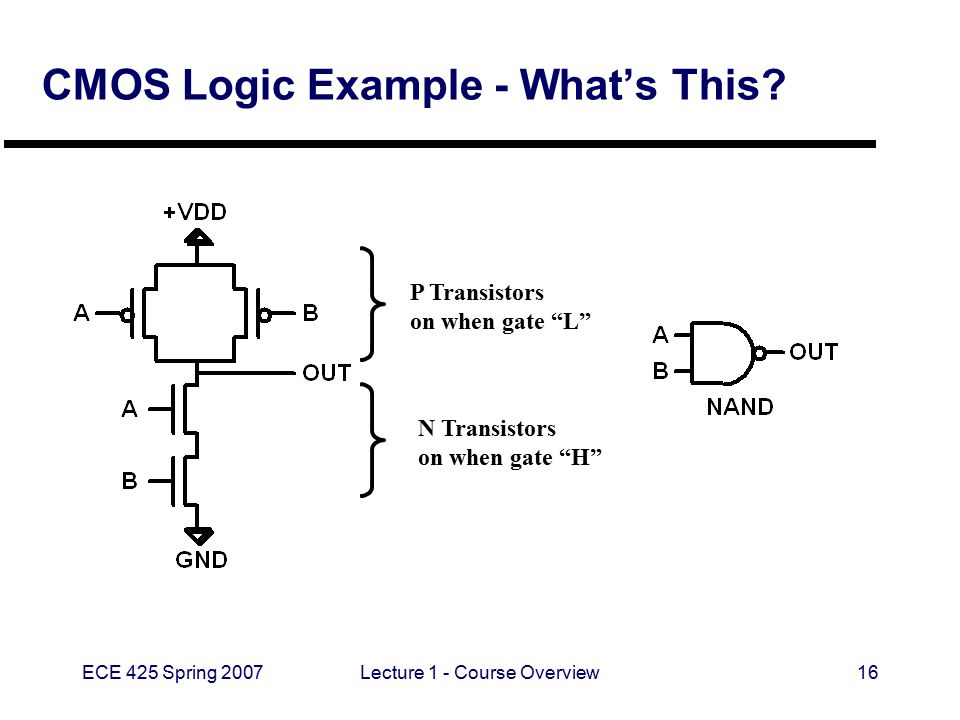 ECE 425 Spring 2007Lecture 1 - Course Overview16 CMOS Logic Example - What's This.