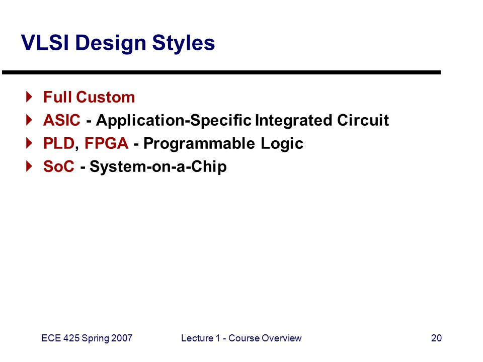 ECE 425 Spring 2007Lecture 1 - Course Overview20 VLSI Design Styles  Full Custom  ASIC - Application-Specific Integrated Circuit  PLD, FPGA - Progr