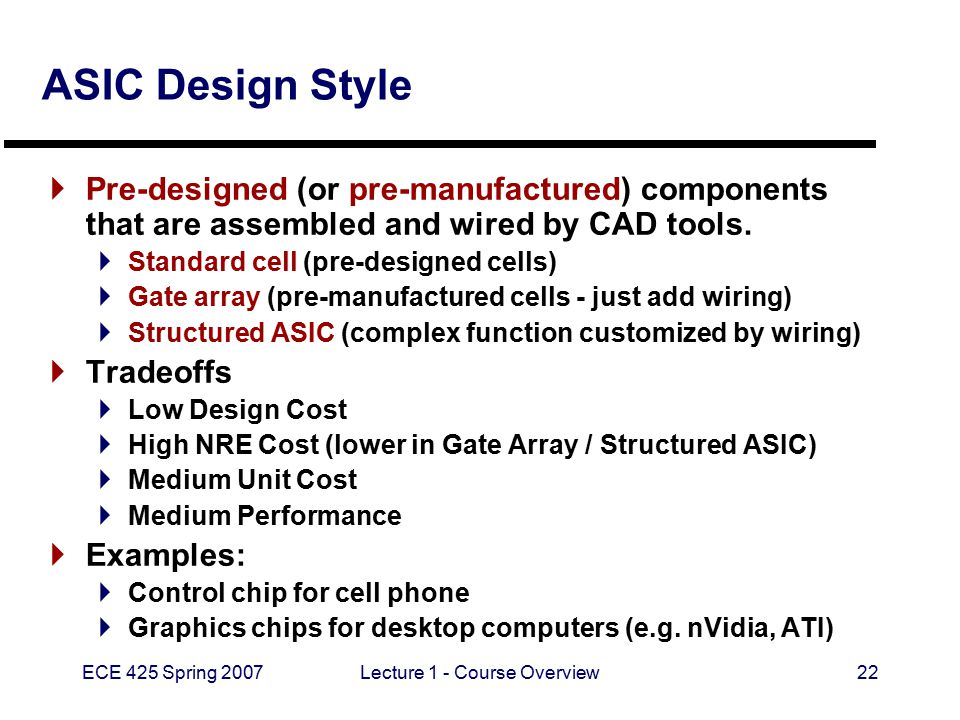 ECE 425 Spring 2007Lecture 1 - Course Overview22 ASIC Design Style  Pre-designed (or pre-manufactured) components that are assembled and wired by CAD tools.