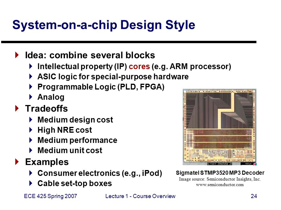 ECE 425 Spring 2007Lecture 1 - Course Overview24 System-on-a-chip Design Style  Idea: combine several blocks  Intellectual property (IP) cores (e.g.