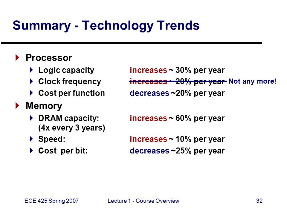 ECE 425 Spring 2007Lecture 1 - Course Overview32 Summary - Technology Trends  Processor  Logic capacityincreases ~ 30% per year  Clock frequencyinc