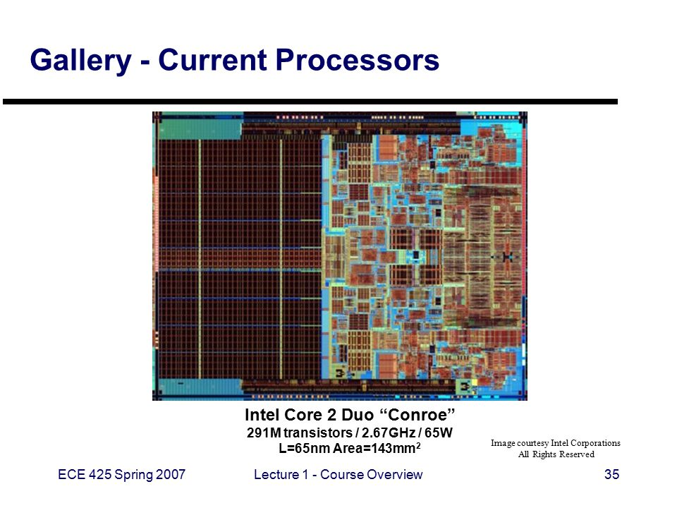 "ECE 425 Spring 2007Lecture 1 - Course Overview35 Gallery - Current Processors Intel Core 2 Duo ""Conroe"" 291M transistors / 2.67GHz / 65W L=65nm Area=1"