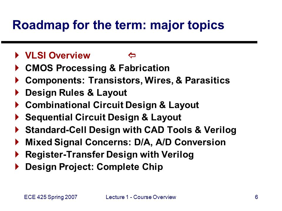 ECE 425 Spring 2007Lecture 1 - Course Overview6 Roadmap for the term: major topics  VLSI Overview   CMOS Processing & Fabrication  Components: Tra