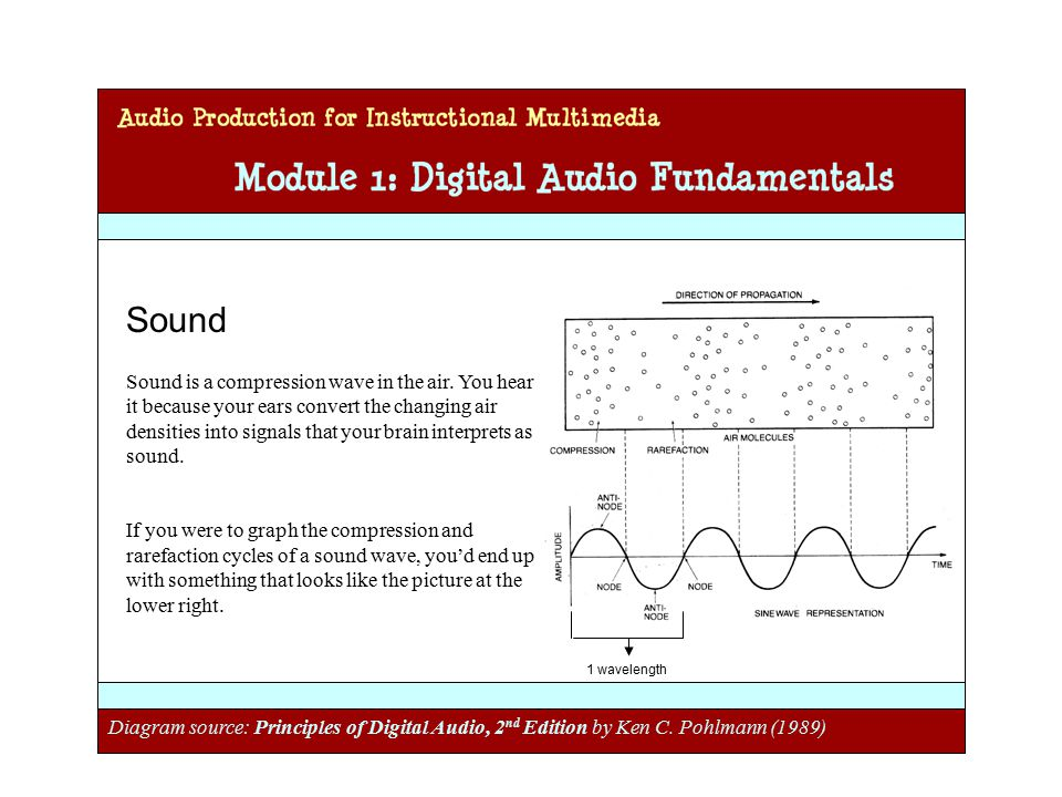 Audio Production for Instructional Multimedia Module 1: Digital Audio Fundamentals Sound Sound is a compression wave in the air.