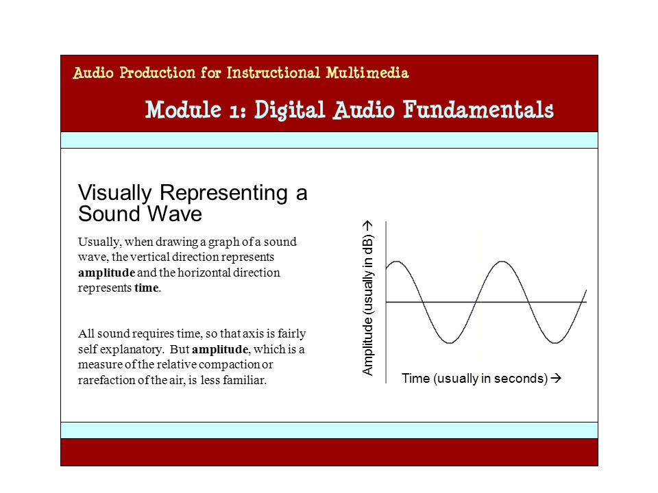 Audio Production for Instructional Multimedia Module 1: Digital Audio Fundamentals Frequency  Pitch High frequency Low frequency Soft Loud Amplitude  Loudness Human hearing: 20 Hz – 20,000 Hz Human hearing: 0 dB – ~120 dB