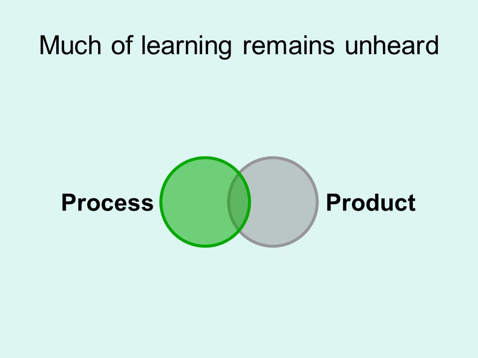 Much of learning remains unheard ProductProcess