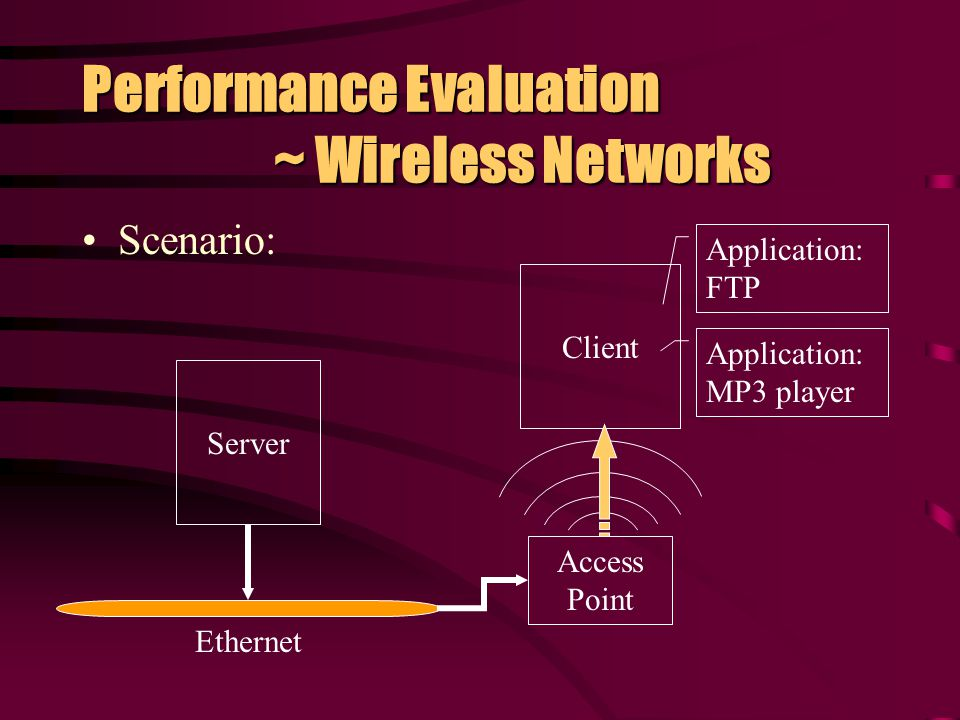 Performance Evaluation ~ Wired Networks What can you see from the results.