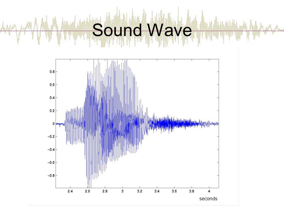 Sound Wave seconds