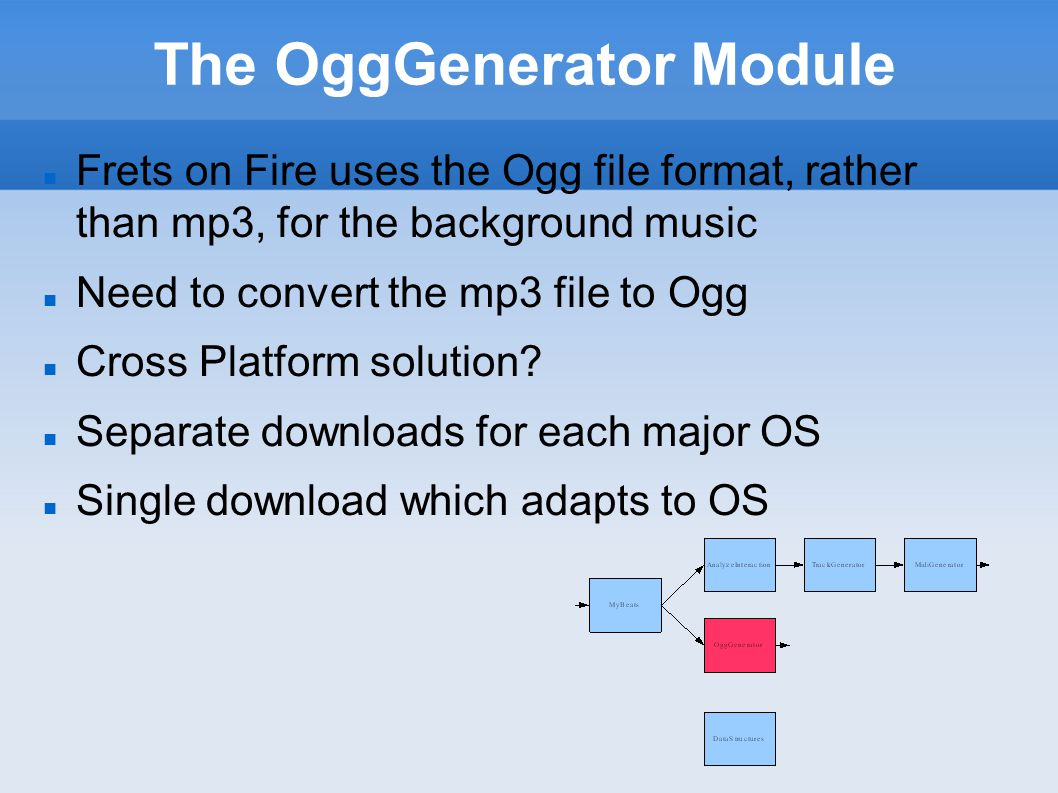 The OggGenerator Module Frets on Fire uses the Ogg file format, rather than mp3, for the background music Need to convert the mp3 file to Ogg Cross Platform solution.