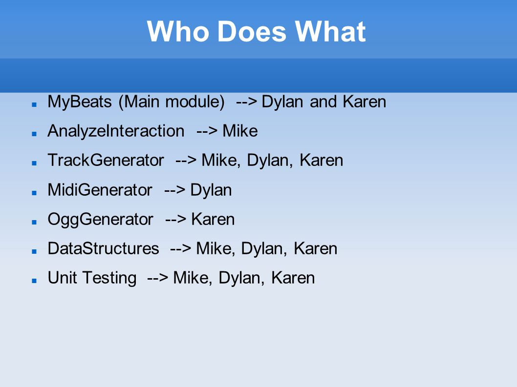 Who Does What MyBeats (Main module) --> Dylan and Karen AnalyzeInteraction --> Mike TrackGenerator --> Mike, Dylan, Karen MidiGenerator --> Dylan OggGenerator --> Karen DataStructures --> Mike, Dylan, Karen Unit Testing --> Mike, Dylan, Karen