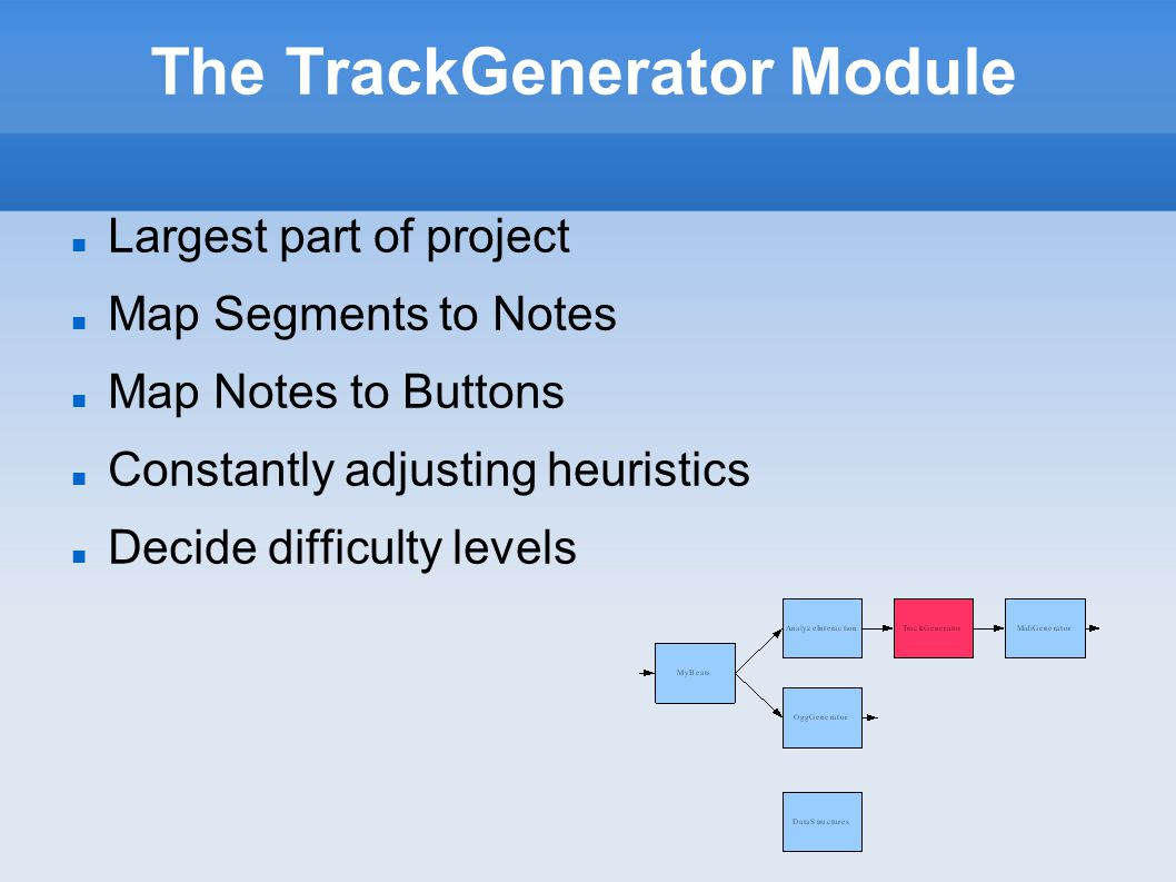 The TrackGenerator Module Largest part of project Map Segments to Notes Map Notes to Buttons Constantly adjusting heuristics Decide difficulty levels