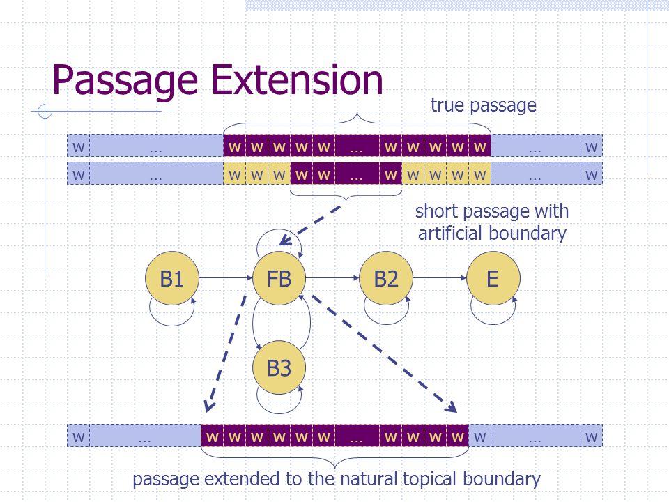 Passage Extension ww…www…wwwww…ww short passage with artificial boundary B3 B1FBB2E ww…www…wwwww…www passage extended to the natural topical boundary ww…www…wwwww…ww true passage