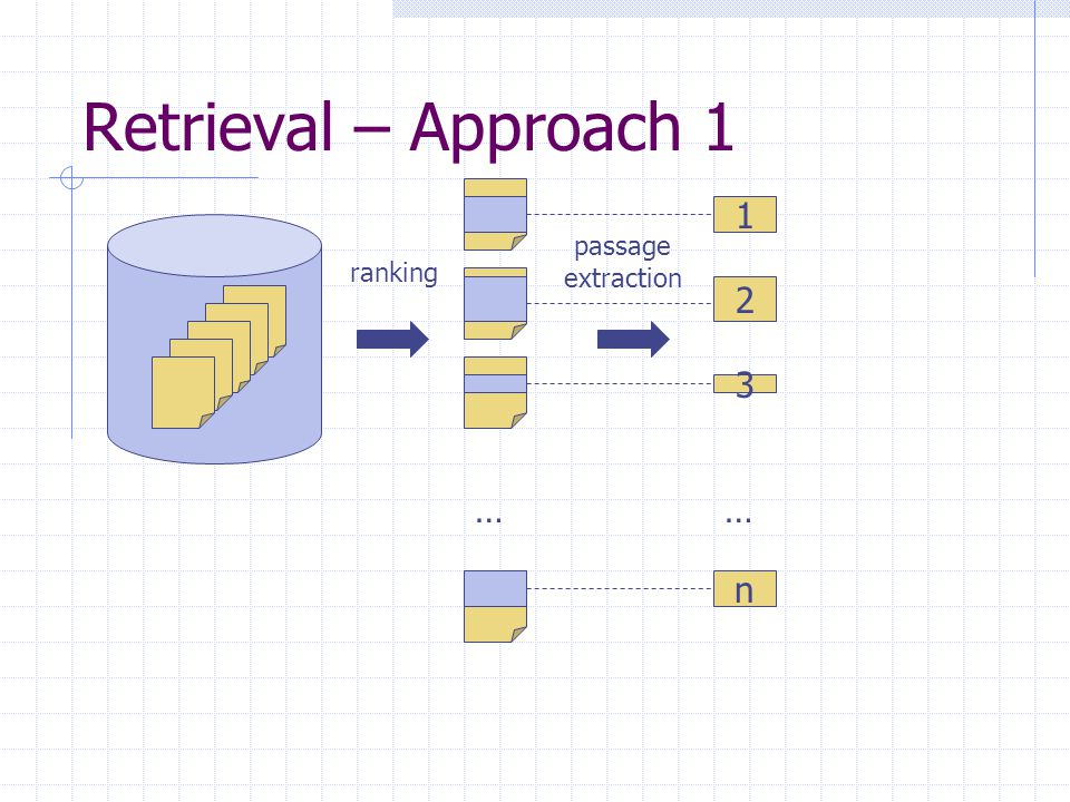 Retrieval – Approach 1 … 1 2 3 n … ranking passage extraction